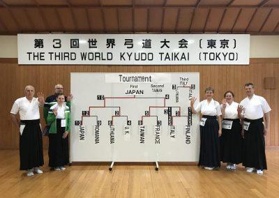 III pasaulio kyudo čempionatas, IKYF seminaras ir egzaminas Tokyo 2018 balandis